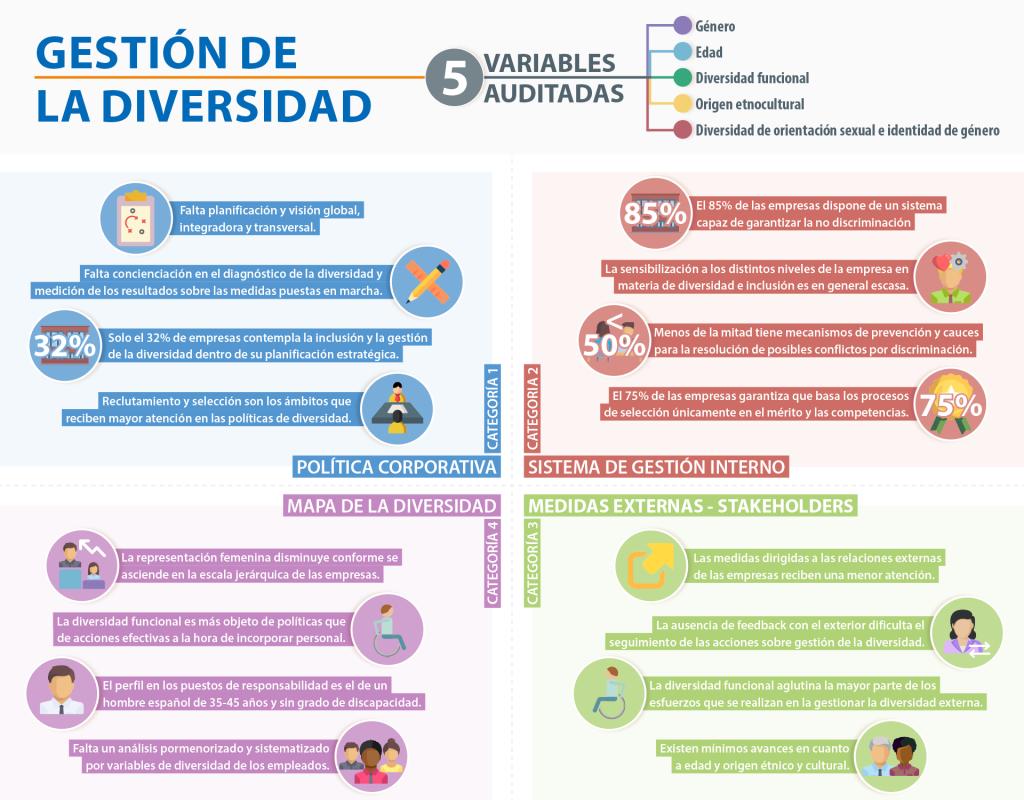 I&D-Conclusiones_horizontal4.1
